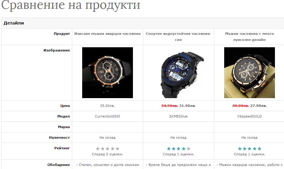 сравнение на часовници